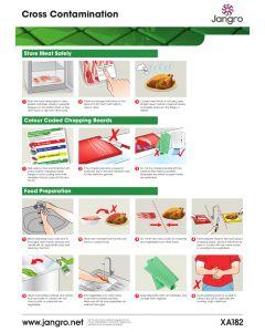 Cross Contamination Wall Chart (A3)